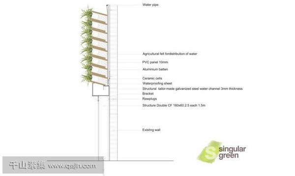 餐厅植物墙,植物墙设计,植物墙景观