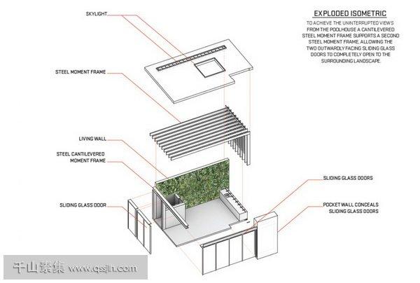 住宅植物墙,植物墙设计,植物墙景观
